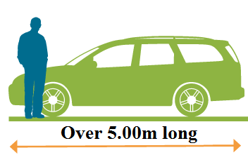 Prices List Uk Vehicles Store Company
